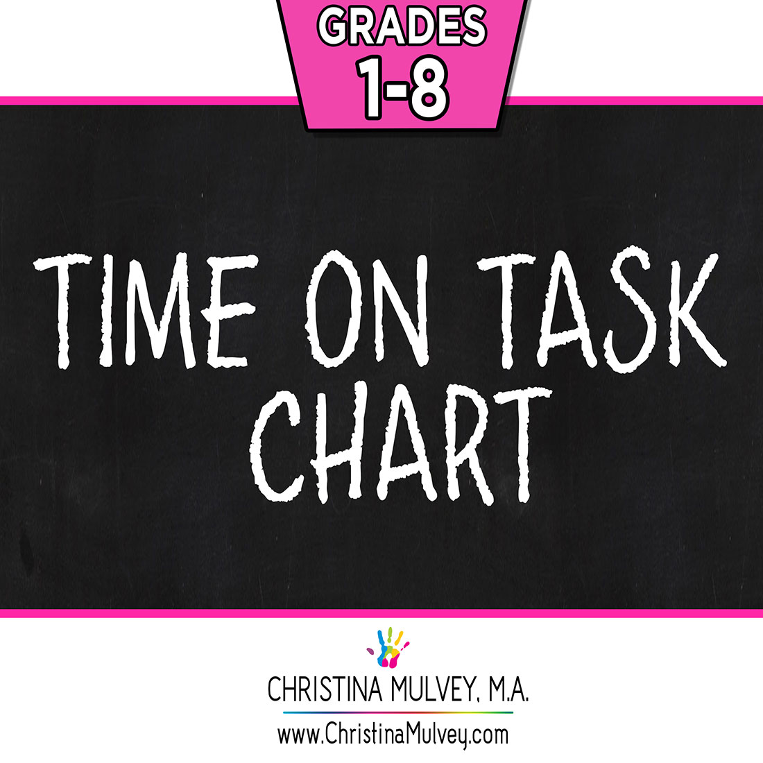 Time on Task Behavior Chart